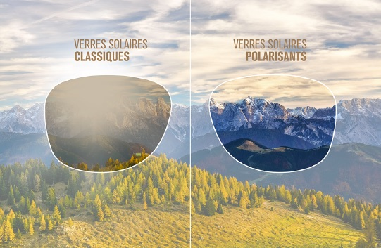 1c4f0e7396 Nos lunettes solaires Blueberry Sun assurent une protection UV à 100% (UV  400) de catégorie 3. Mais cela signifie quoi au juste ?