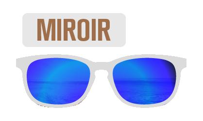 Sky Blue mirror